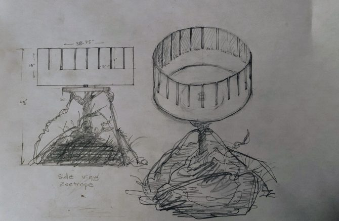 Zoetrope and EcoSurveillance Golem Sketches